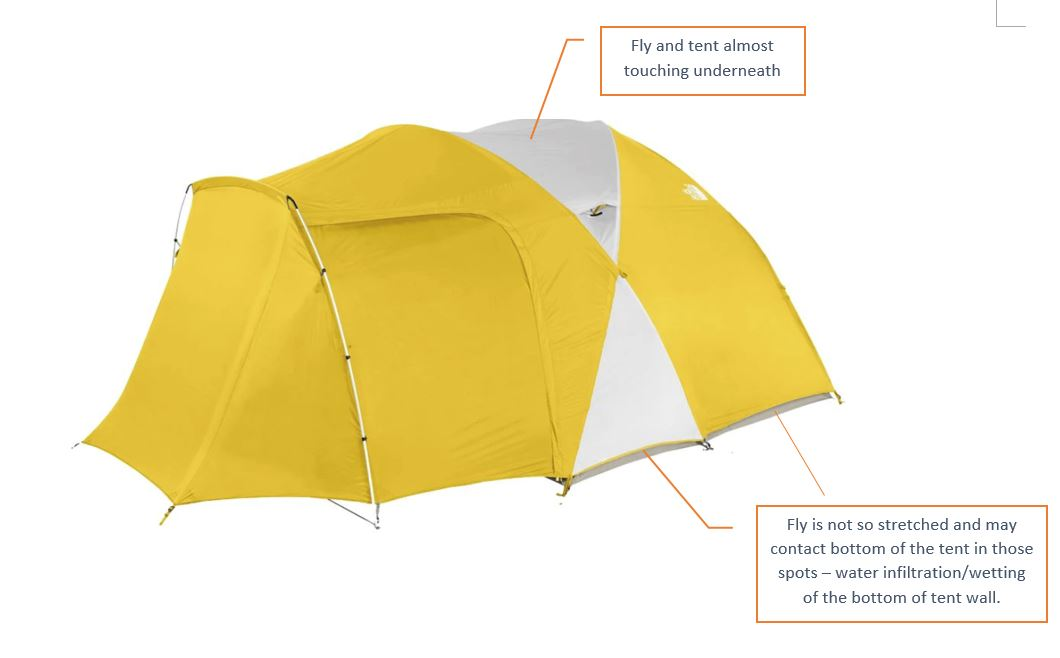 The North Face Kaiju 6 Tent-kaiju.jpg